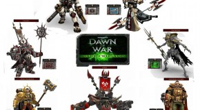 Чит-коды для игры Warhammer 40,000: Dawn of War – Dark Crusade